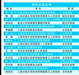 活动地点在上海交通大学医学院第三人民医院(宝山区漠河路280号),欢迎